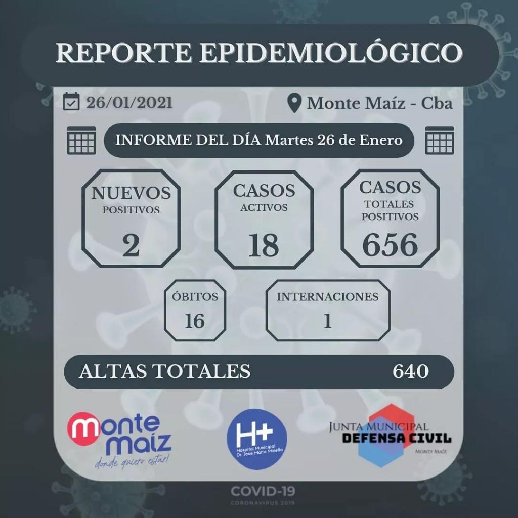 2 CASOS MÁS DE COVID-19 EN MONTE MAÍZ