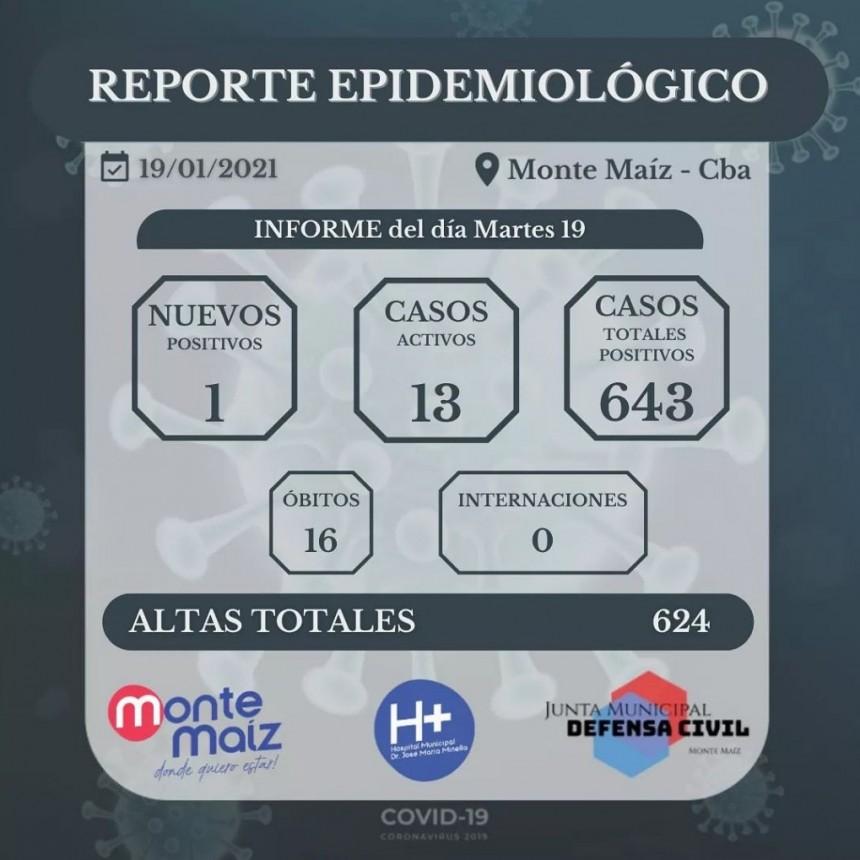 UN CASO MÁS DE COVID-19 EN MONTE MAÍZ