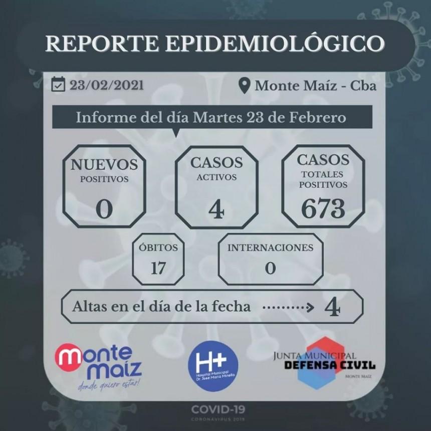 SIN CASOS NUEVOS DE COVID-19 EN MONTE MAÍZ