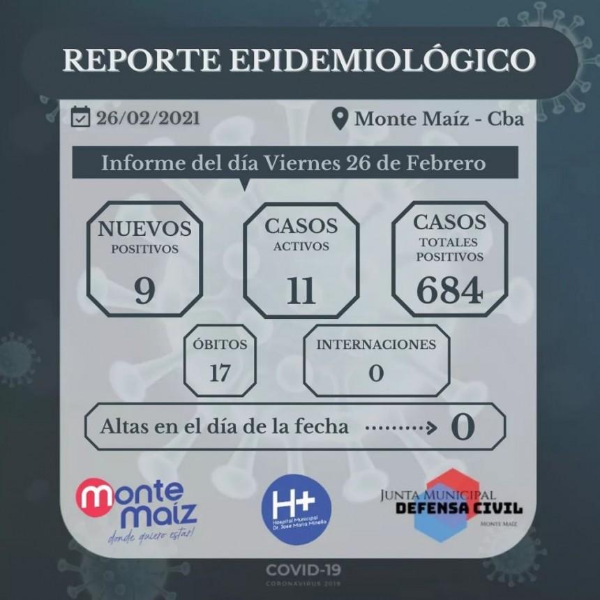 9 CASOS NUEVOS DE COVID-19 EN MONTE MAÍZ