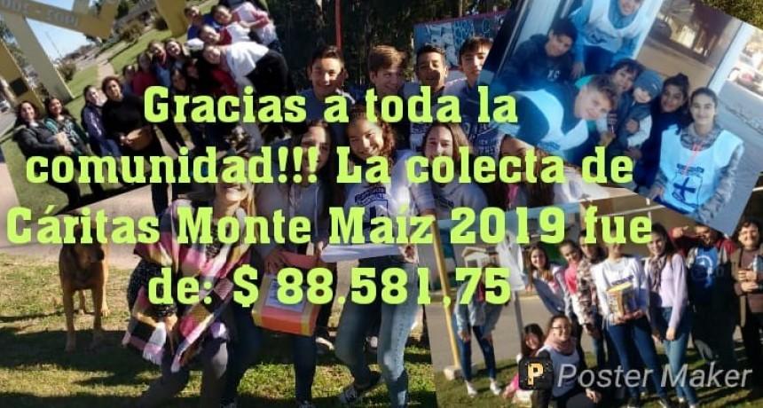RECAUDACIÓN DE LA COLECTA ANUAL DE CÁRITAS