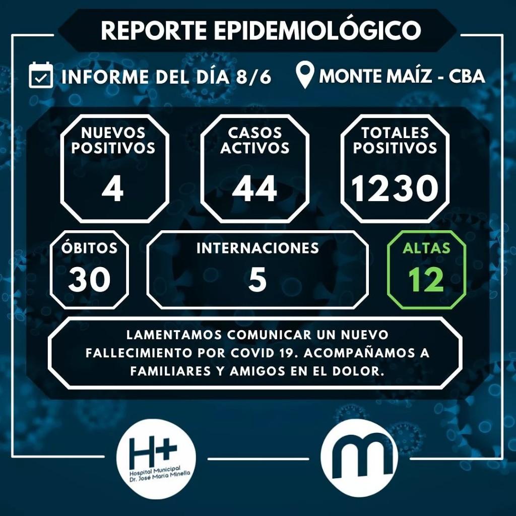 4 CASOS MÁS EN MONTE MAÍZ Y OTRO RECORD EN LA PCIA.