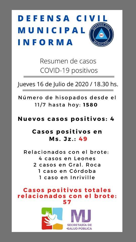 4 CASOS NUEVOS DE CORONAVIRUS EN MARCOS JUÁREZ