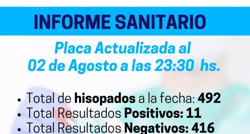 INRIVILLE: SON 11 LOS CASOS DE COVID-19 POSITIVOS