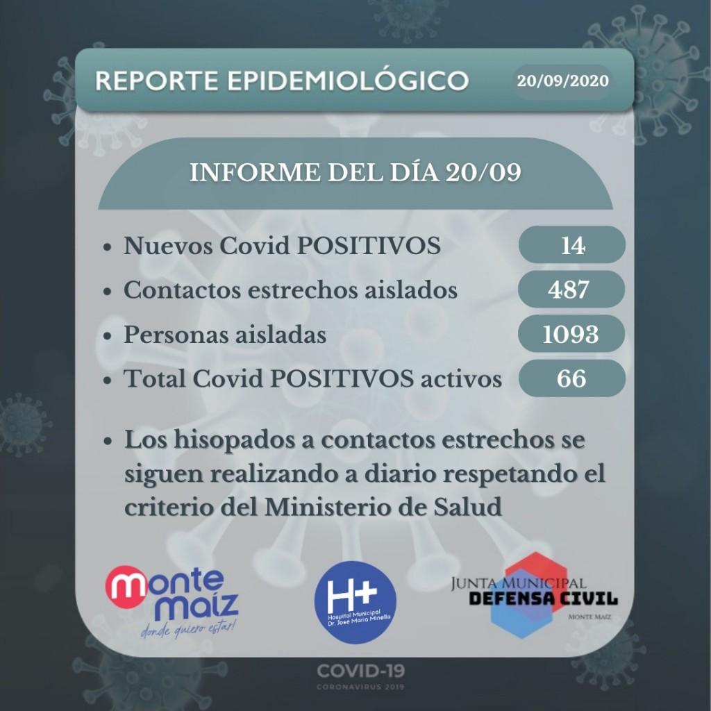 CONFIRMARON 14 CASOS MÁS DE COVID-19 EN MONTE ,MAÍZ