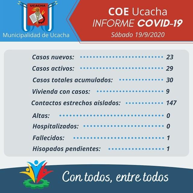 UCACHA: 15 CONTAGIOS DE COVID-19 EN UN GERIÁTRICO
