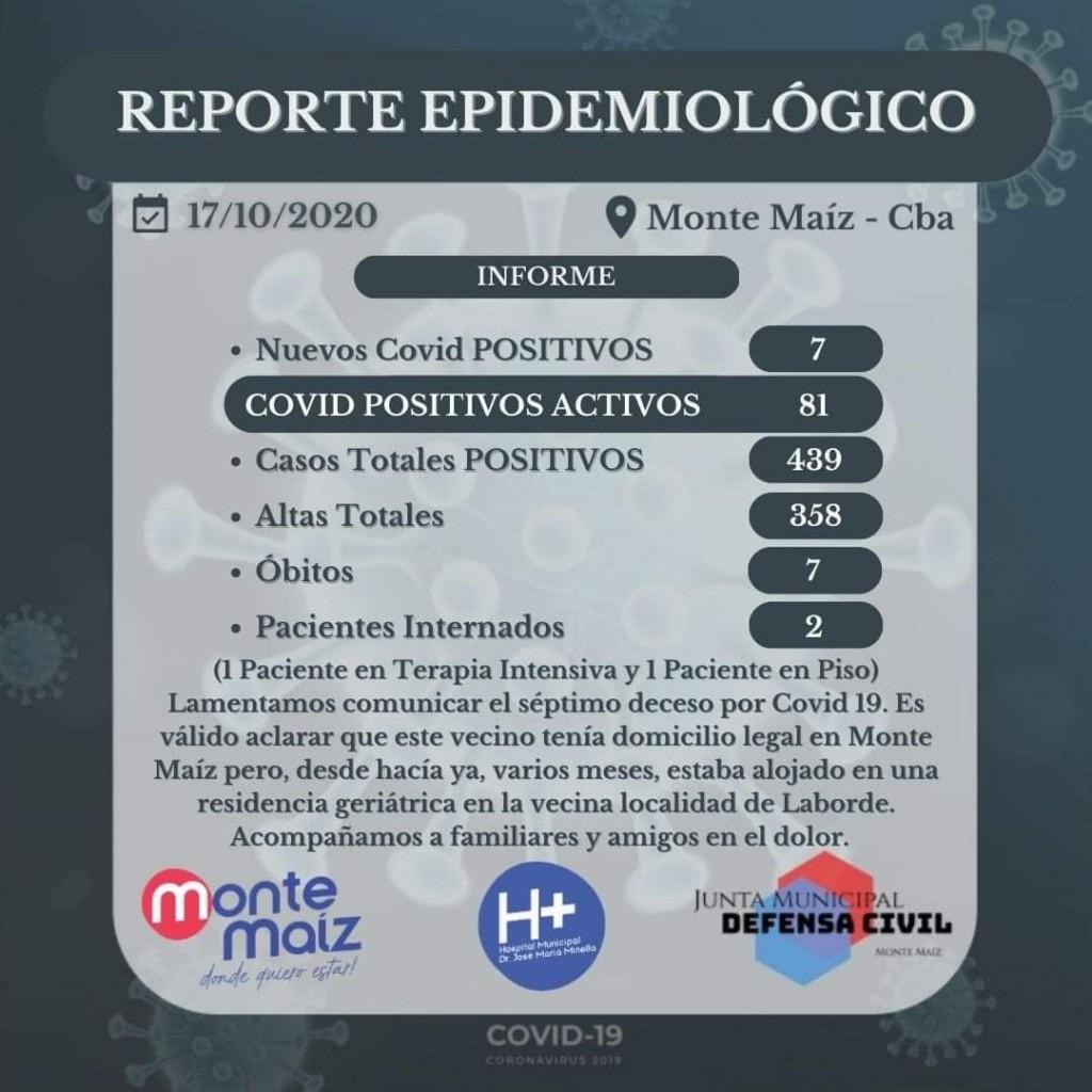INFORMARON 7 CASOS NUEVOS DE COVID-19 EN MONTE MAÍZ