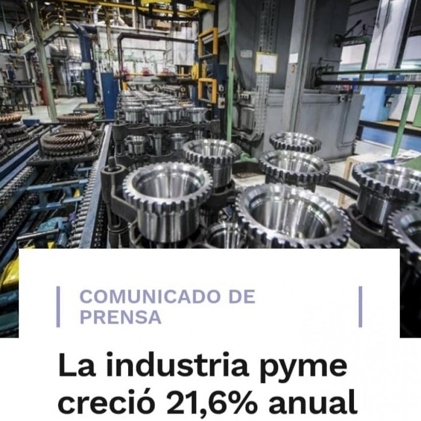 LA INDUSTRIA PYME CRECIÓ EL 21,6% ANUAL