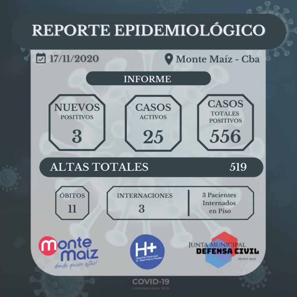 3 CASOS NUEVOS DE COVID-19 EN MONTE MAÍZ
